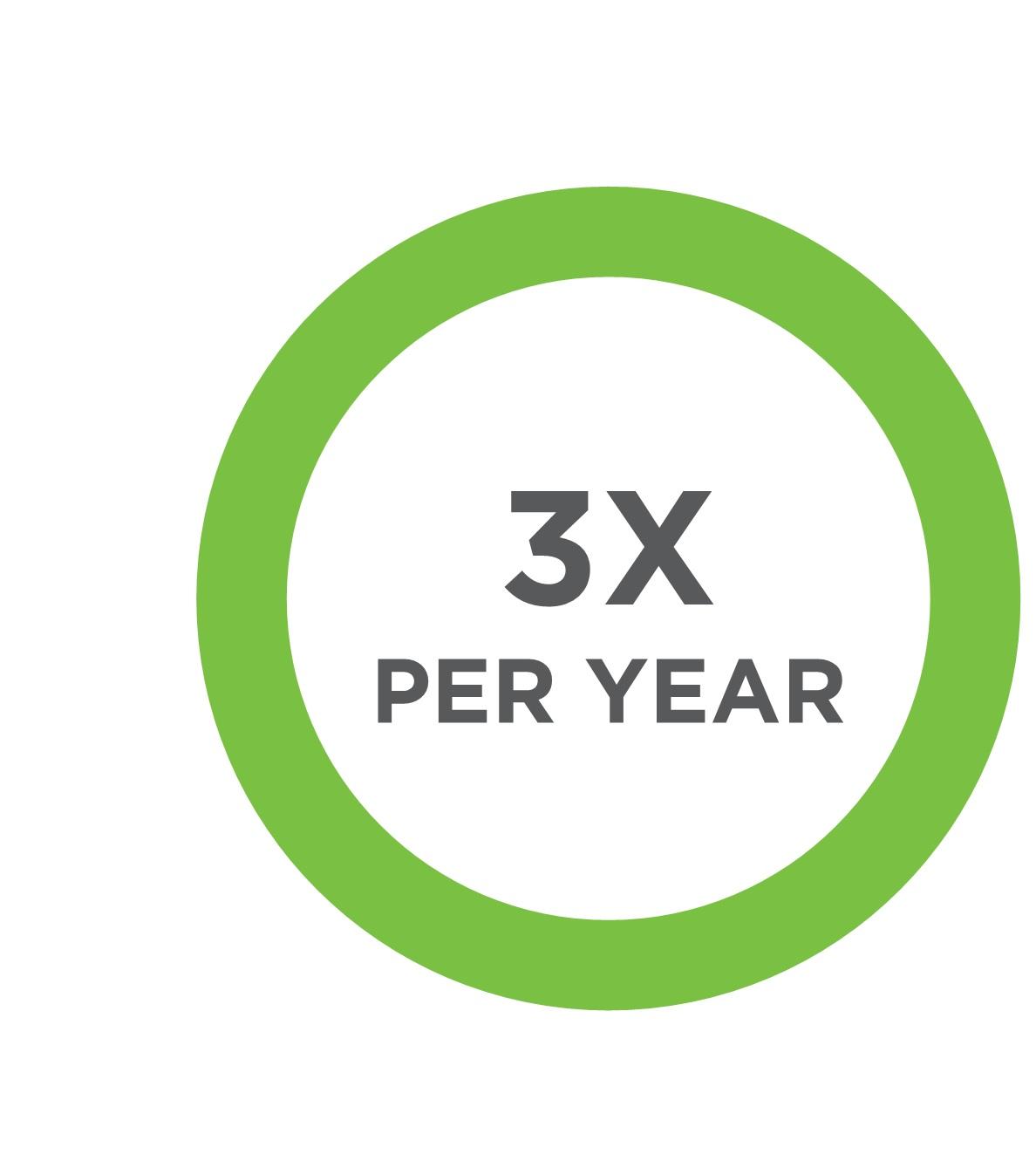 3x per year